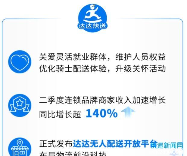 达达快送二季度即时配收入增长超140%